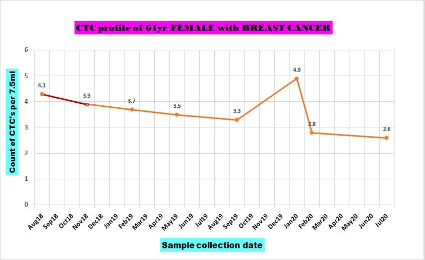 graph-img3